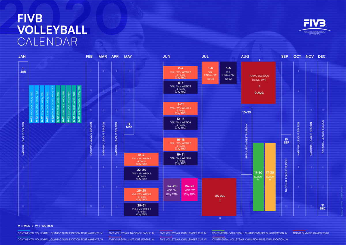 Calendario Europei Under 21 2020.Fivb Il Calendario 2020 Le Qualificazioni Olimpiche Dal 6